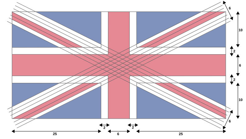 United_Kingdom_Flag_Specifications.svg