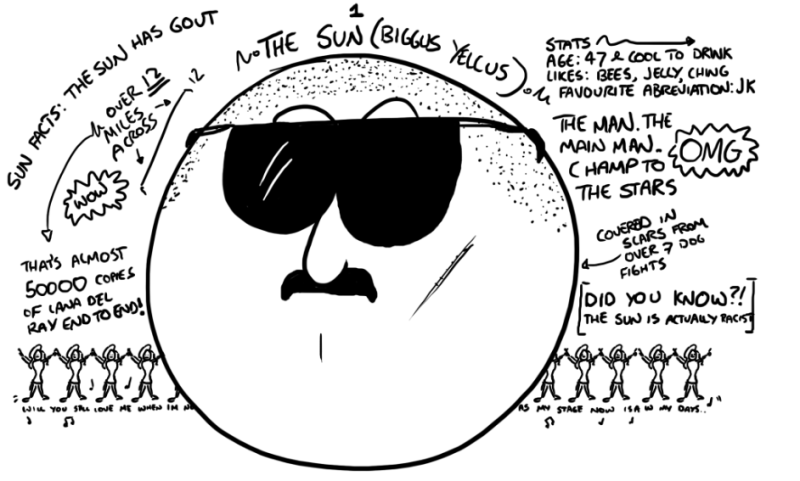 My new scientific Series on the sun.